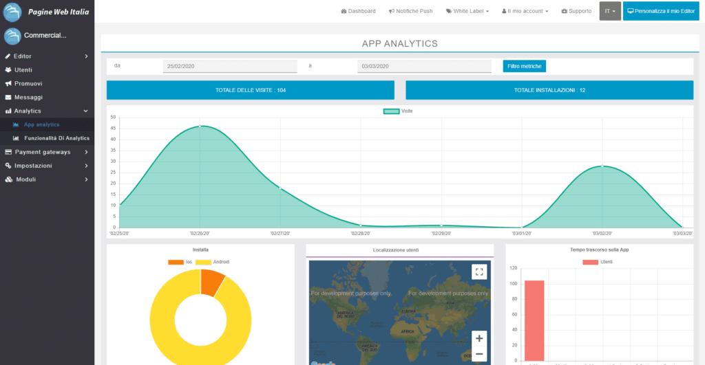 analisi-status-App-1